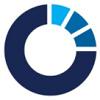 https://cdn-dynamic.talent.com/ajax/img/get-logo.php?empcode=ergomed&empname=Ergomed&v=024
